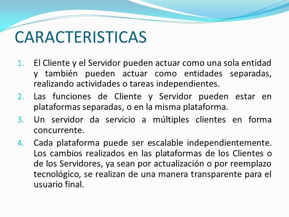 CARACTERISTICAS 1. El Cliente y el Servidor pueden actuar como una sola entidad y también pueden actuar como entidades separadas, realizando actividad