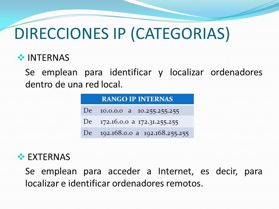 CATEGORIAS DE DI DIRECCIONES IP (CATEGORIAS) INTERNAS Se emplean para identificar y localizar ordenadores dentro de una red local. EXTERNAS Se emplean