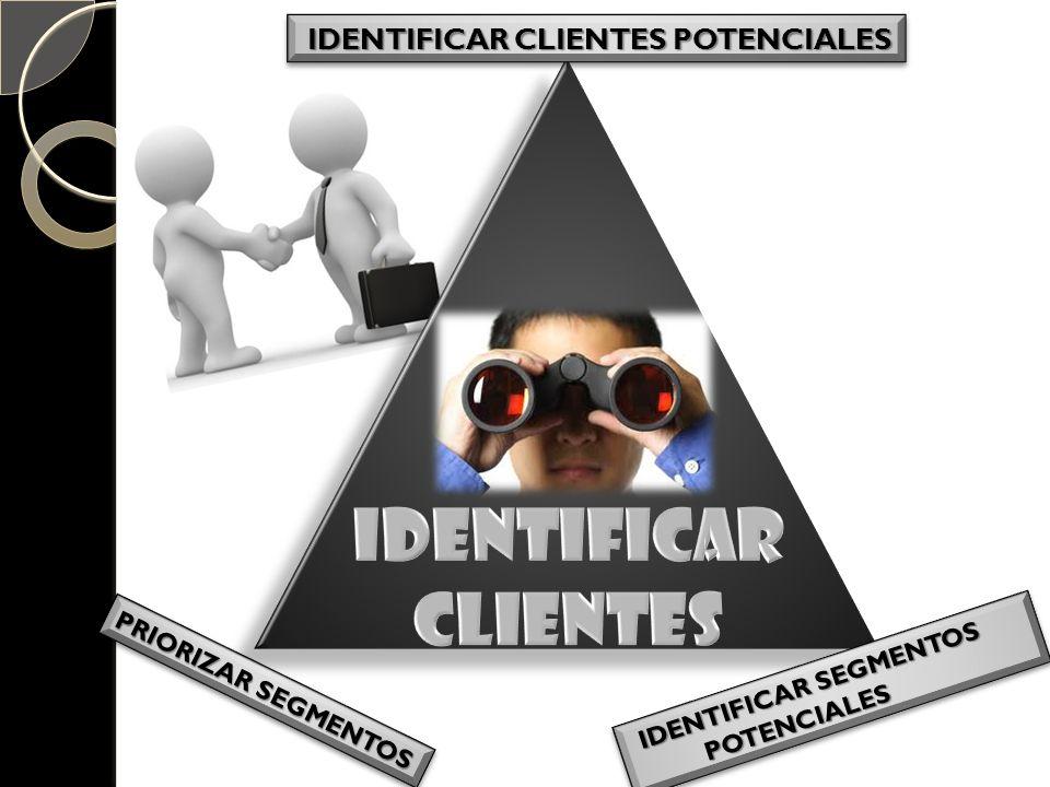 IDENTIFICAR CLIENTES POTENCIALES IDENTIFICAR CLIENTES POTENCIALES IDENTIFICAR CLIENTES POTENCIALES IDENTIFICAR CLIENTES POTENCIALES PRIORIZAR SEGMENTO