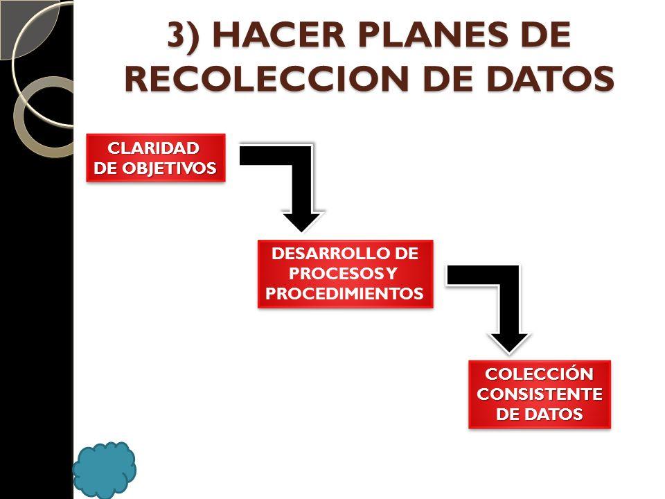 3) HACER PLANES DE RECOLECCION DE DATOS CLARIDAD DE OBJETIVOS CLARIDAD DESARROLLO DE PROCESOS Y PROCEDIMIENTOS DESARROLLO DE PROCESOS Y PROCEDIMIENTOS