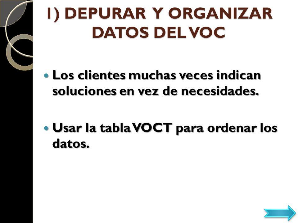 1) DEPURAR Y ORGANIZAR DATOS DEL VOC Los clientes muchas veces indican soluciones en vez de necesidades. Los clientes muchas veces indican soluciones