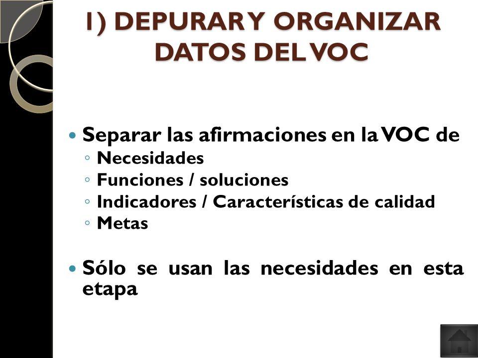 Separar las afirmaciones en la VOC de Necesidades Funciones / soluciones Indicadores / Características de calidad Metas Sólo se usan las necesidades e