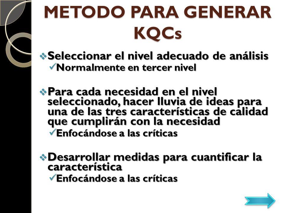 METODO PARA GENERAR KQCs Seleccionar el nivel adecuado de análisis Seleccionar el nivel adecuado de análisis Normalmente en tercer nivel Normalmente e