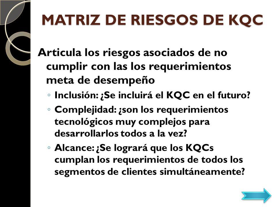 Articula los riesgos asociados de no cumplir con las los requerimientos meta de desempeño Inclusión: ¿Se incluirá el KQC en el futuro? Complejidad: ¿s