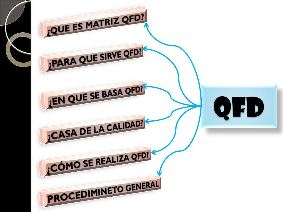 QFDQFD
