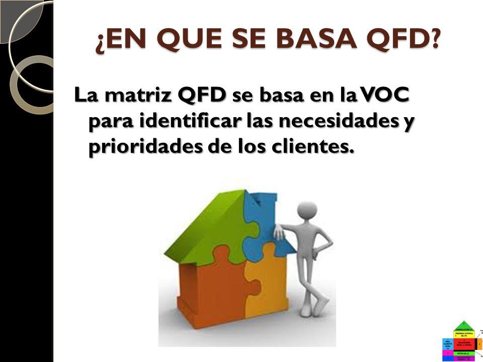 ¿EN QUE SE BASA QFD? La matriz QFD se basa en la VOC para identificar las necesidades y prioridades de los clientes.