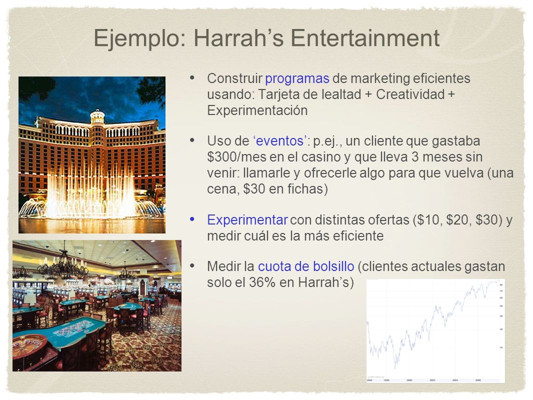 Ejemplo: Harrahs Entertainment Construir programas de marketing eficientes usando: Tarjeta de lealtad + Creatividad + Experimentación Uso de eventos: