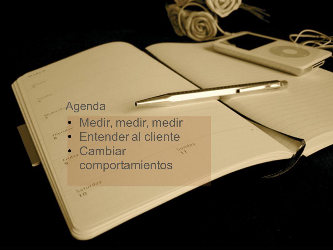 Agenda Medir, medir, medir Entender al cliente Cambiar comportamientos