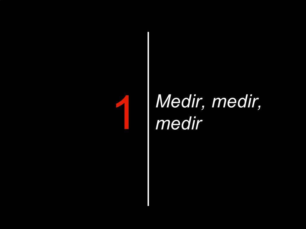 Medir, medir, medir 1