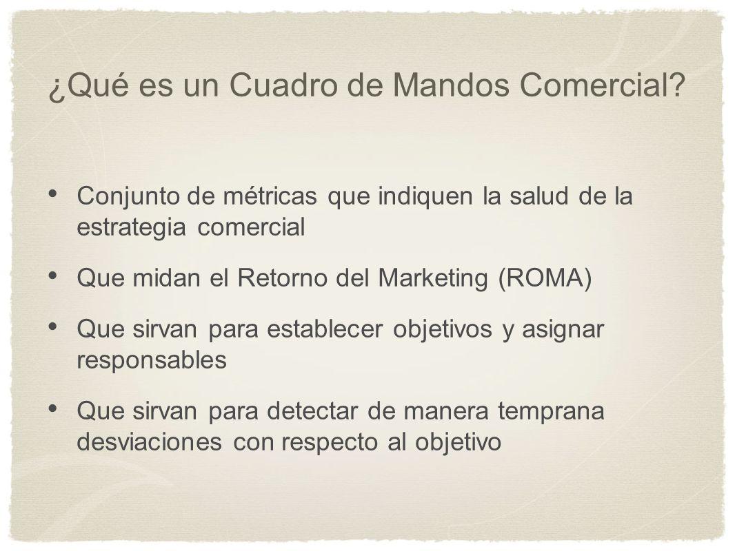 ¿Qué es un Cuadro de Mandos Comercial? Conjunto de métricas que indiquen la salud de la estrategia comercial Que midan el Retorno del Marketing (ROMA)