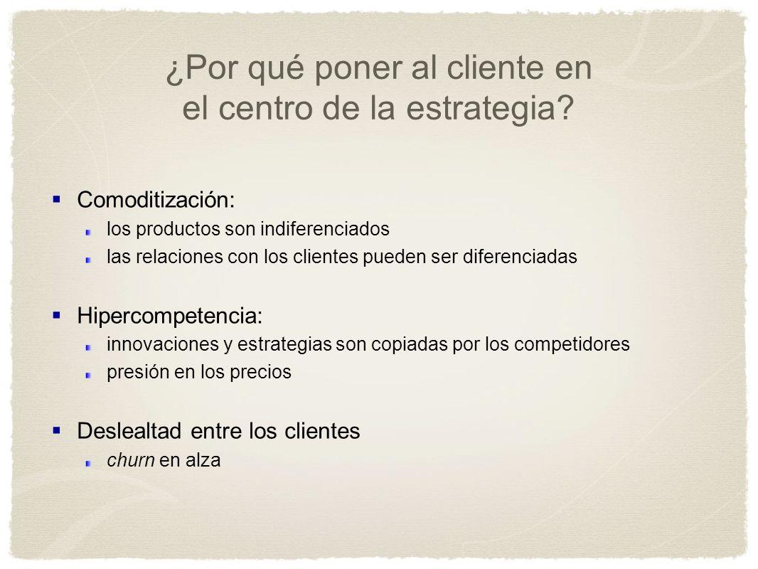 ¿Por qué poner al cliente en el centro de la estrategia? Comoditización: los productos son indiferenciados las relaciones con los clientes pueden ser