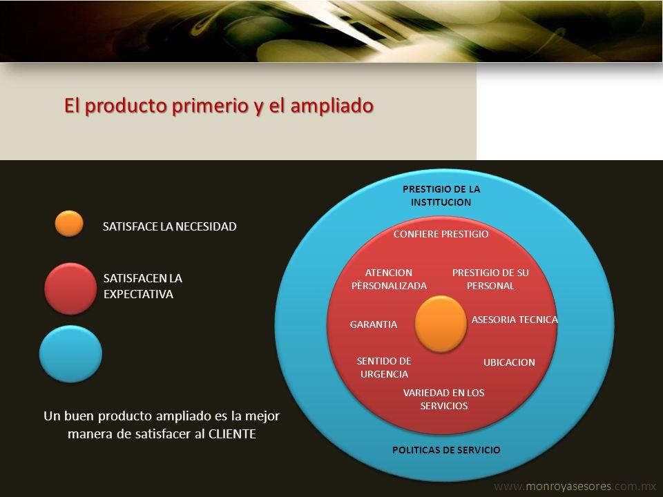 www.monroyasesores.com.mx El producto primerio y el ampliado SERVICIOS UBICACION ASESORIA TECNICA ATENCION PÈRSONALIZADA GARANTIA CONFIERE PRESTIGIO V