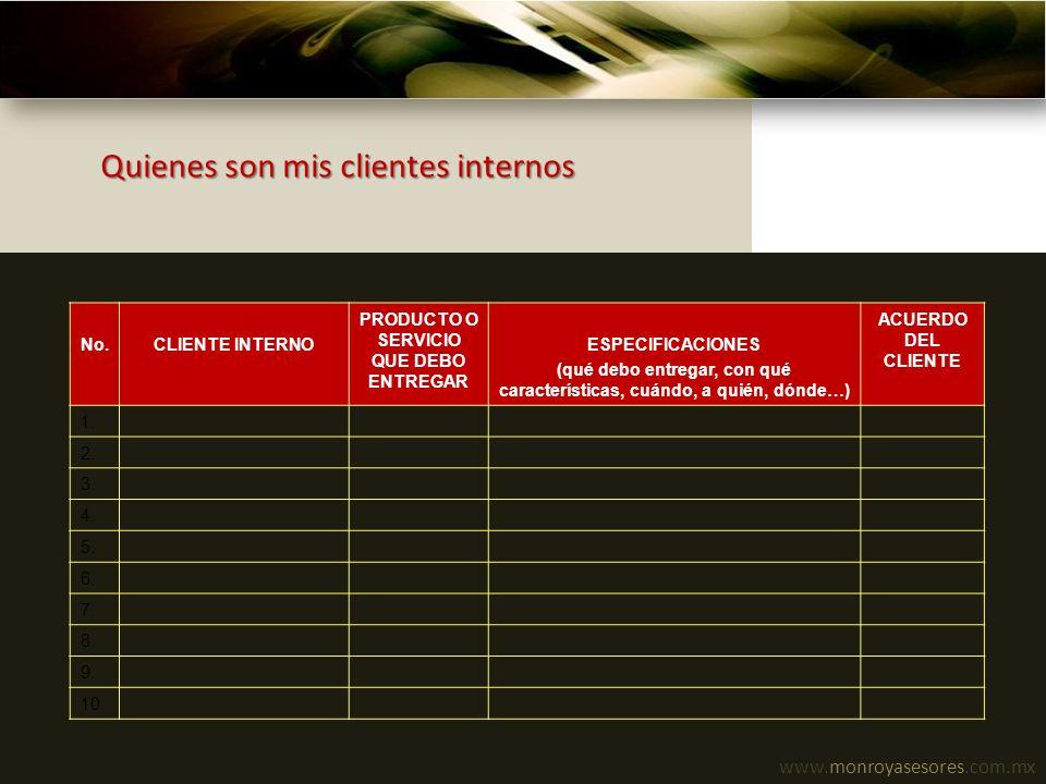 www.monroyasesores.com.mx Quienes son mis clientes internos No.CLIENTE INTERNO PRODUCTO O SERVICIO QUE DEBO ENTREGAR ESPECIFICACIONES (qué debo entreg