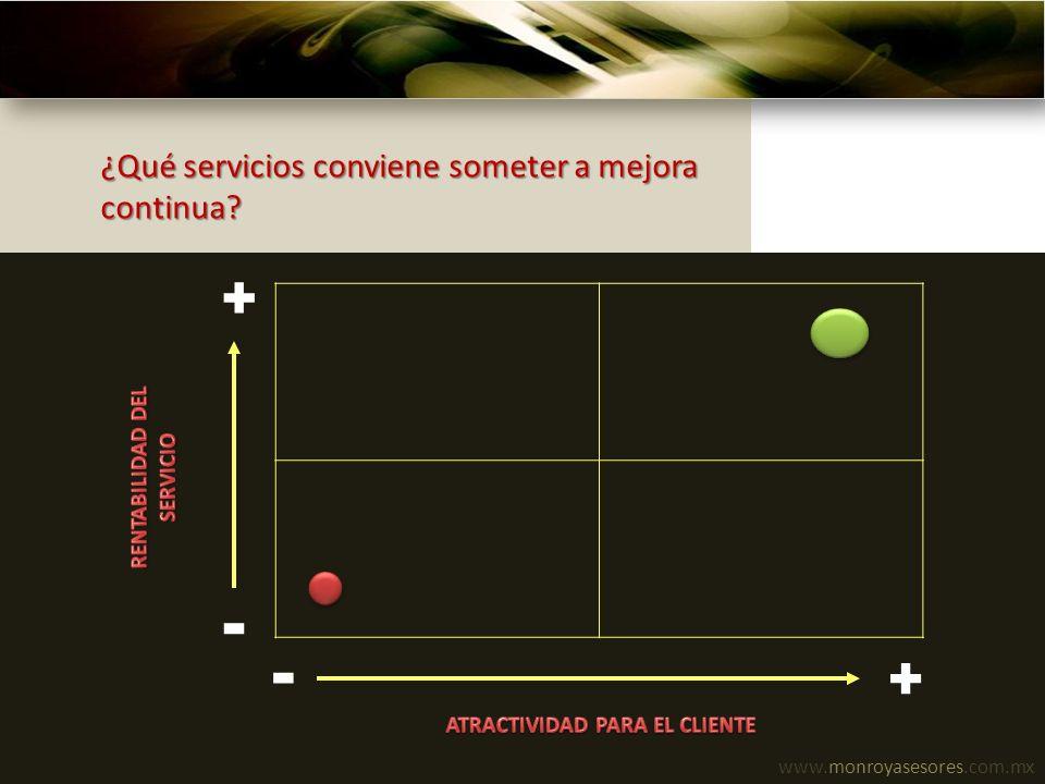 www.monroyasesores.com.mx ¿Qué servicios conviene someter a mejora continua? + + - -
