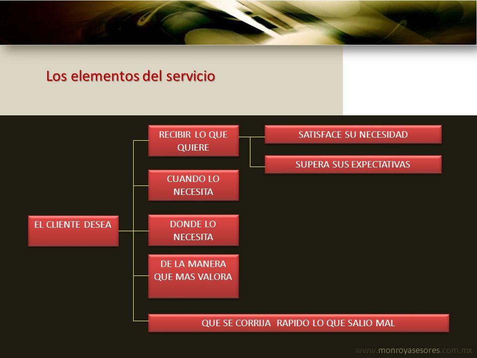 www.monroyasesores.com.mx Los elementos del servicio EL CLIENTE DESEA RECIBIR LO QUE QUIERE SATISFACE SU NECESIDAD SUPERA SUS EXPECTATIVAS CUANDO LO N