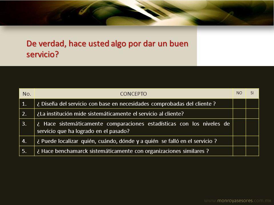 www.monroyasesores.com.mx De verdad, hace usted algo por dar un buen servicio? No.CONCEPTO NOSI 1.¿ Diseña del servicio con base en necesidades compro