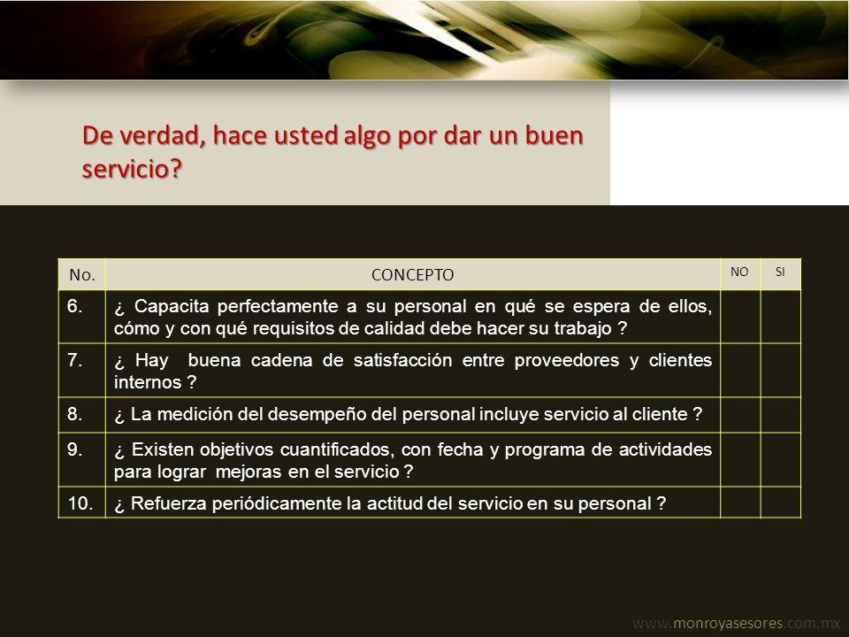 www.monroyasesores.com.mx 6.¿ Capacita perfectamente a su personal en qué se espera de ellos, cómo y con qué requisitos de calidad debe hacer su traba