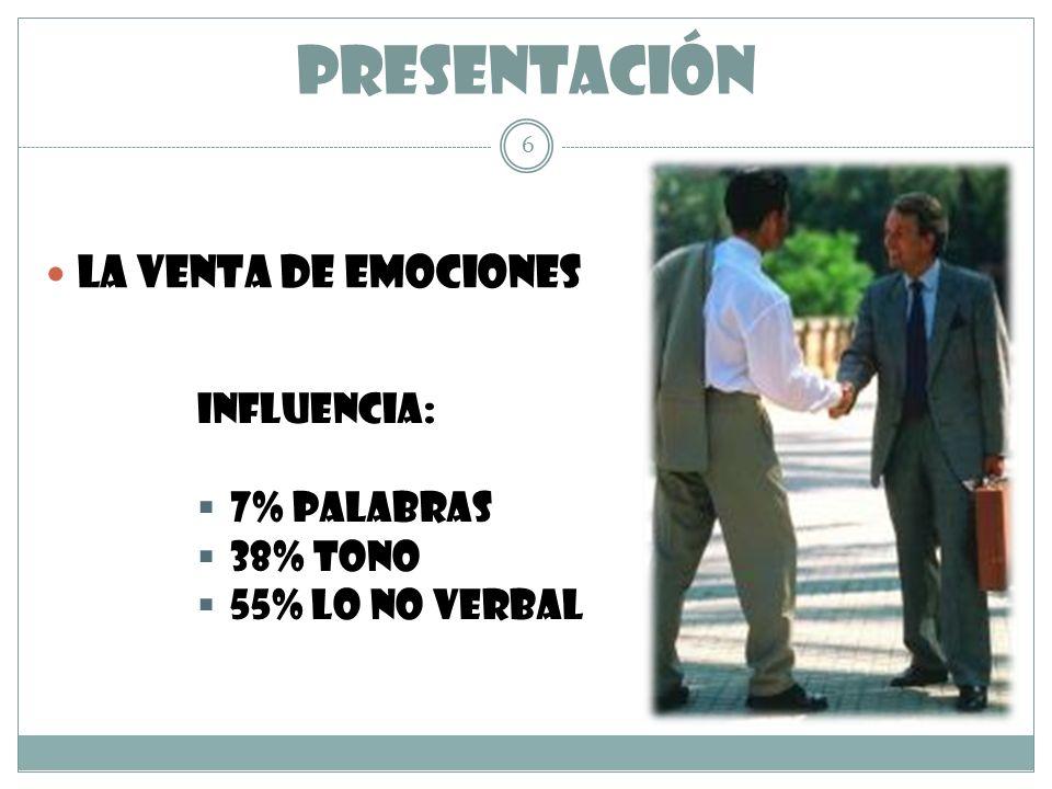 PRESENTACIÓN La venta de emociones 6 Influencia: 7% Palabras 38% Tono 55% Lo no verbal