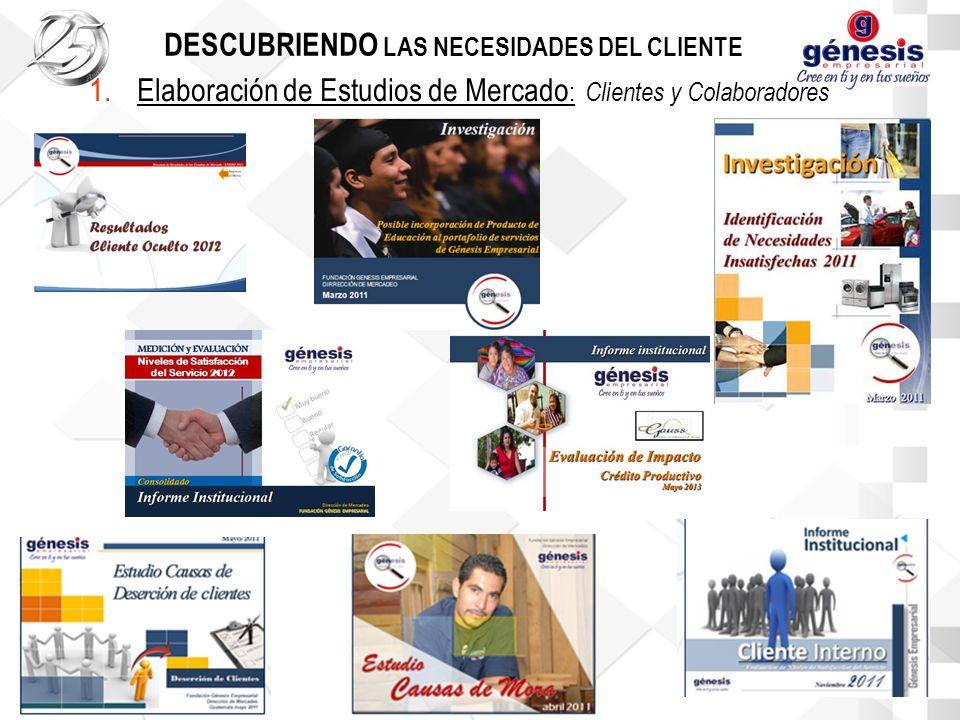 1.Elaboración de Estudios de Mercado : Clientes y Colaboradores DESCUBRIENDO LAS NECESIDADES DEL CLIENTE