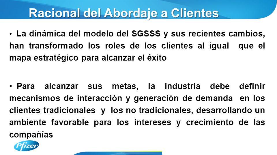 Racional del Abordaje a Clientes La dinámica del modelo del SGSSS y sus recientes cambios, han transformado los roles de los clientes al igual que el