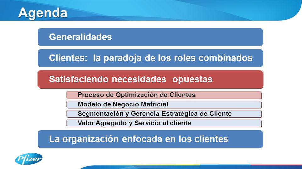 Agenda Generalidades Clientes: la paradoja de los roles combinados La organización enfocada en los clientes Satisfaciendo necesidades opuestas Proceso