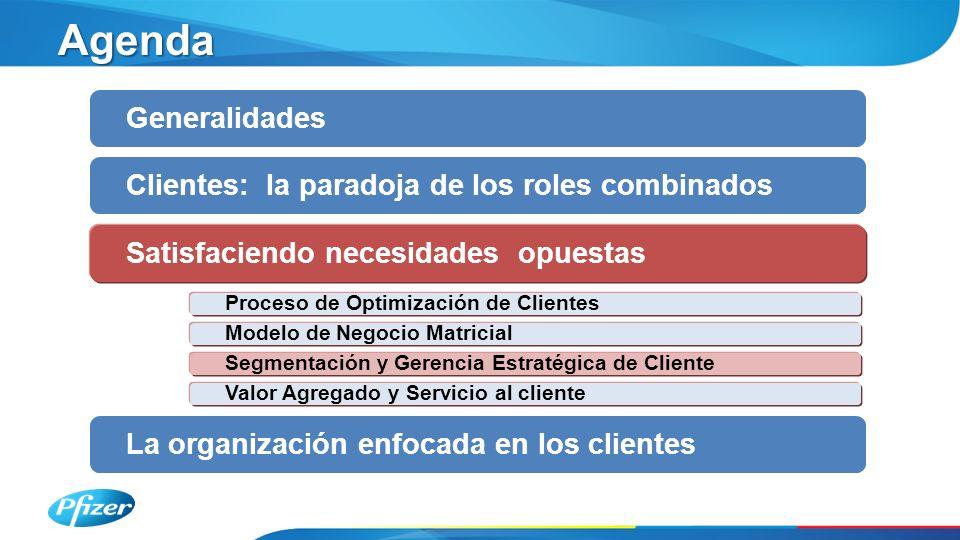 Agenda Generalidades Clientes: la paradoja de los roles combinados La organización enfocada en los clientes Satisfaciendo necesidades opuestas Proceso de Optimización de Clientes Modelo de Negocio Matricial Segmentación y Gerencia Estratégica de Cliente Valor Agregado y Servicio al cliente