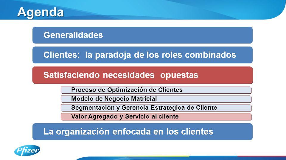 Agenda Generalidades Clientes: la paradoja de los roles combinados La organización enfocada en los clientes Satisfaciendo necesidades opuestas Proceso de Optimización de Clientes Modelo de Negocio Matricial Segmentación y Gerencia Estrategica de Cliente Valor Agregado y Servicio al cliente