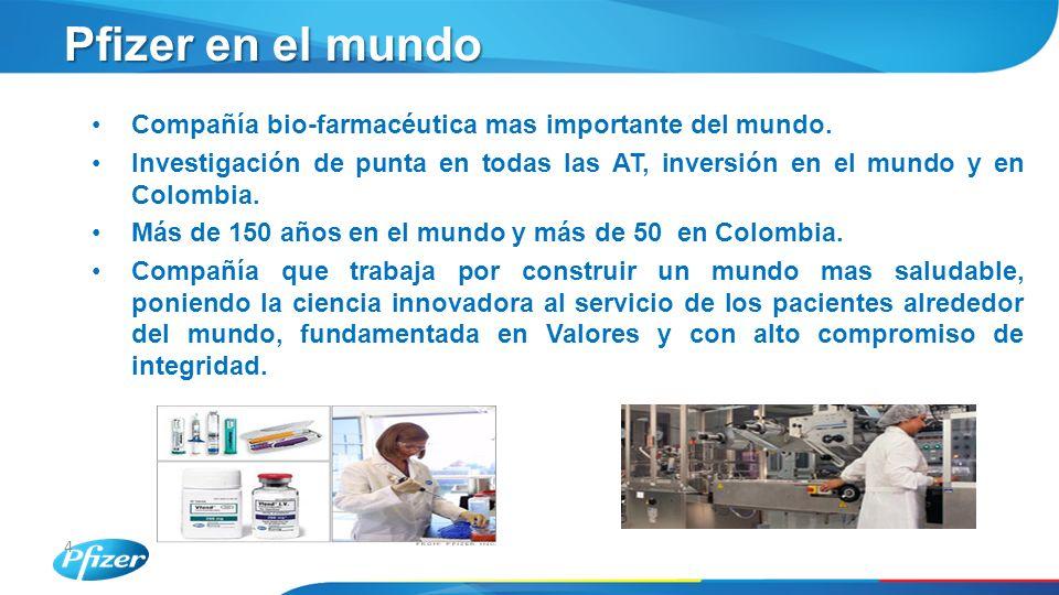 Pfizer en el mundo Compañía bio-farmacéutica mas importante del mundo. Investigación de punta en todas las AT, inversión en el mundo y en Colombia. Má