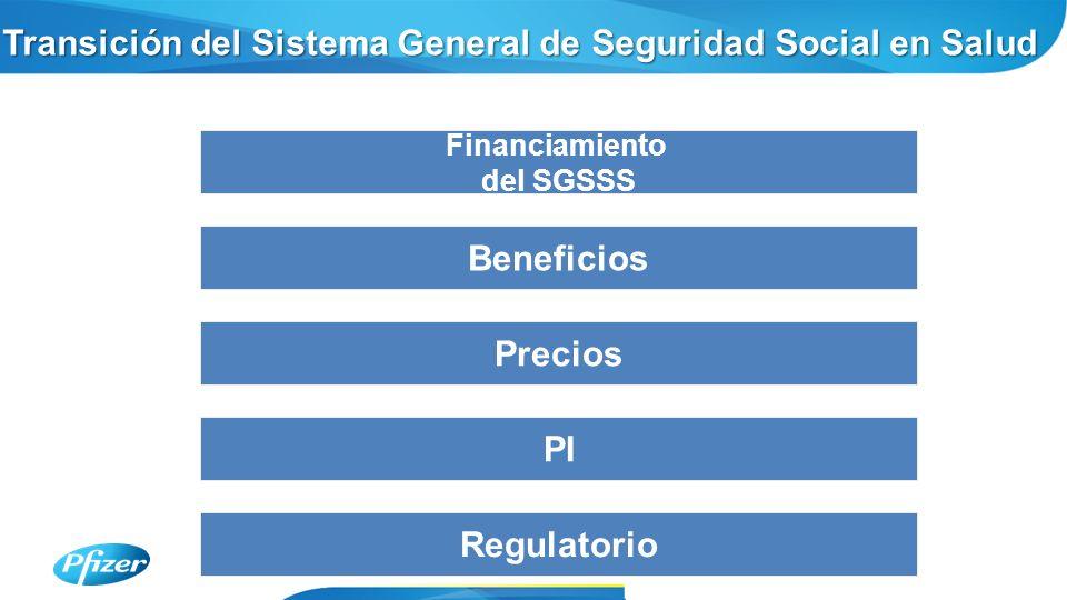 Transición del Sistema General de Seguridad Social en Salud Financiamiento del SGSSS Beneficios Precios PI Regulatorio