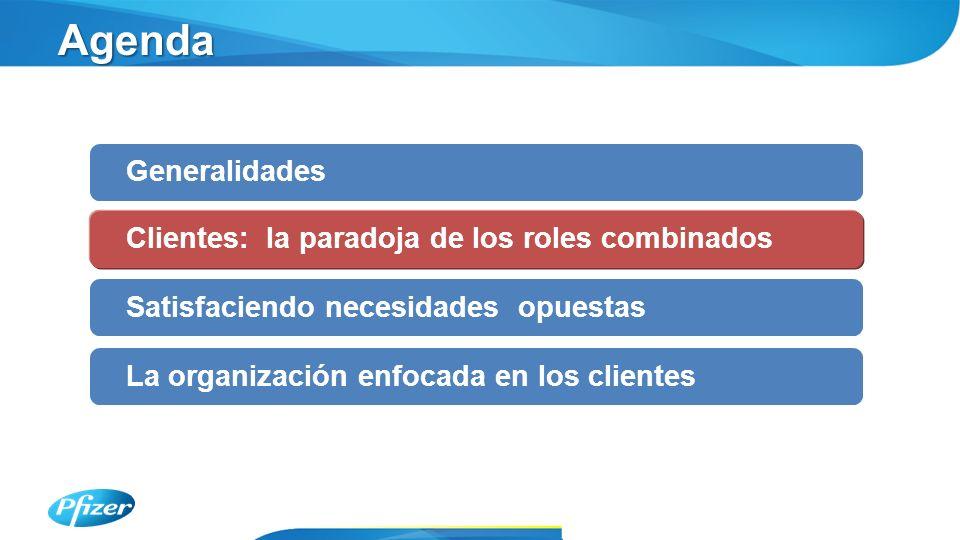Agenda Generalidades Clientes: la paradoja de los roles combinados La organización enfocada en los clientes Satisfaciendo necesidades opuestas