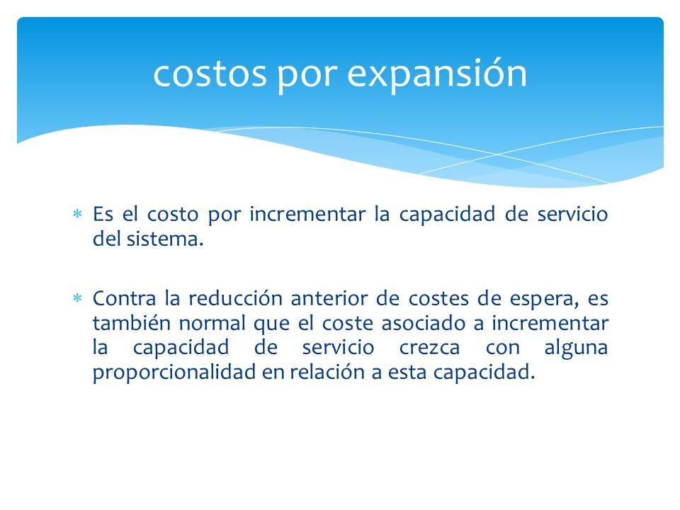 Es el costo por incrementar la capacidad de servicio del sistema.