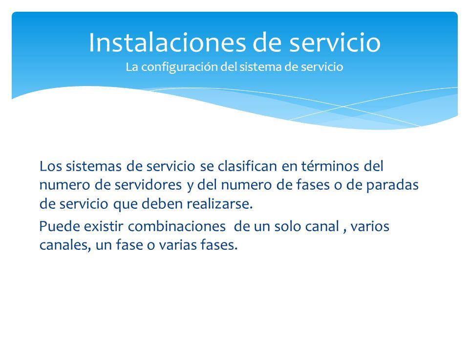Los sistemas de servicio se clasifican en términos del numero de servidores y del numero de fases o de paradas de servicio que deben realizarse.