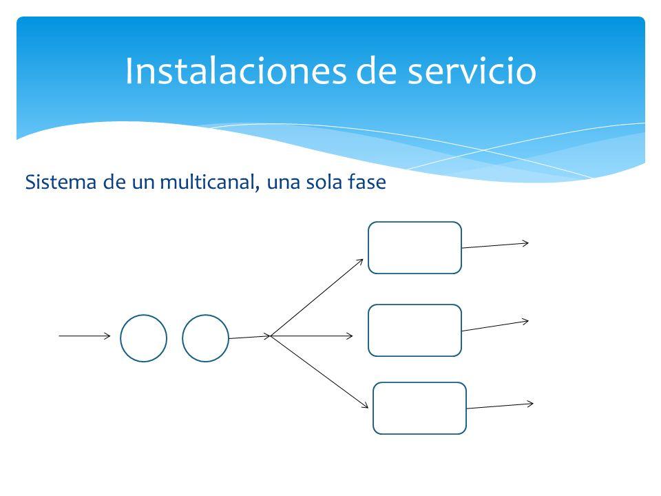 Sistema de un multicanal, una sola fase Instalaciones de servicio I I I