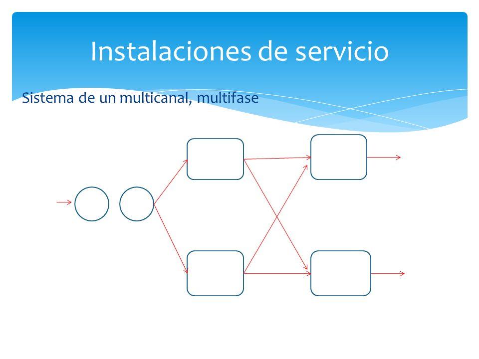 Sistema de un multicanal, multifase Instalaciones de servicio
