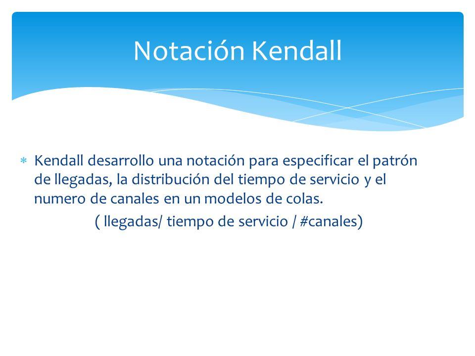Kendall desarrollo una notación para especificar el patrón de llegadas, la distribución del tiempo de servicio y el numero de canales en un modelos de colas.