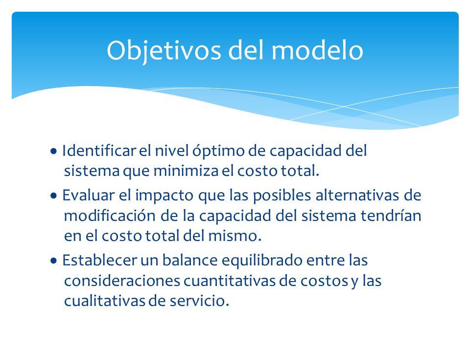 Identificar el nivel óptimo de capacidad del sistema que minimiza el costo total.