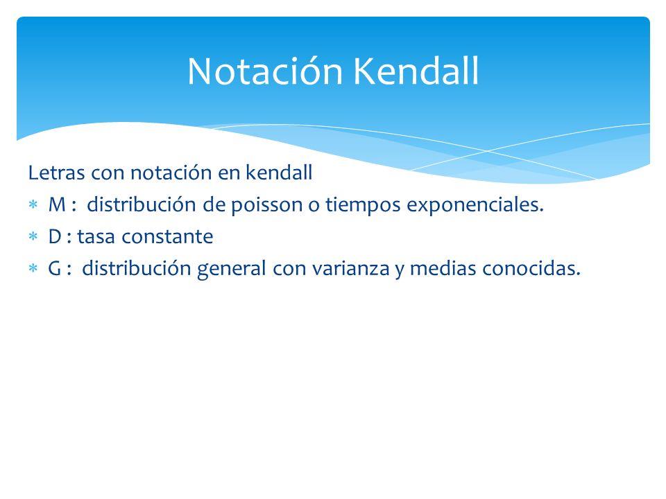 Letras con notación en kendall M : distribución de poisson o tiempos exponenciales.