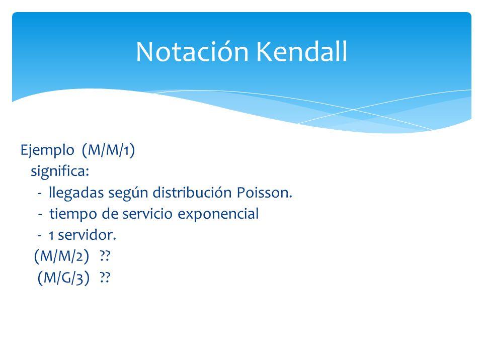Ejemplo (M/M/1) significa: - llegadas según distribución Poisson.