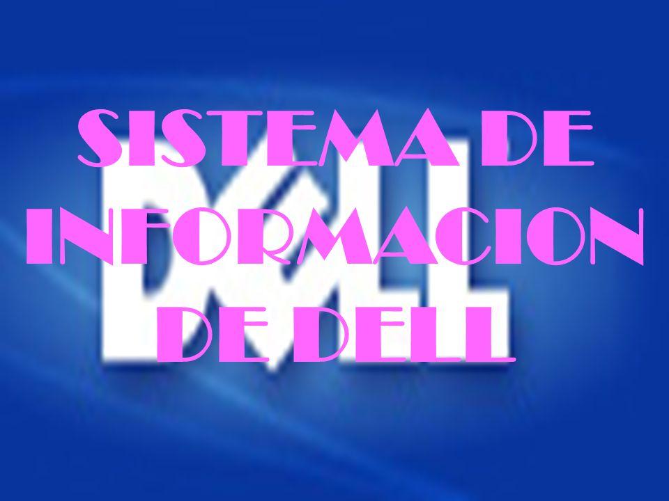 *COMPRA FABRICANTES EXTERNOS *VALOR AÑADIDO *INTERNET REDUCCION COSTES DE TRANSACCION *COSTES DE COORDINACION – COSTES DE MOTIVACION