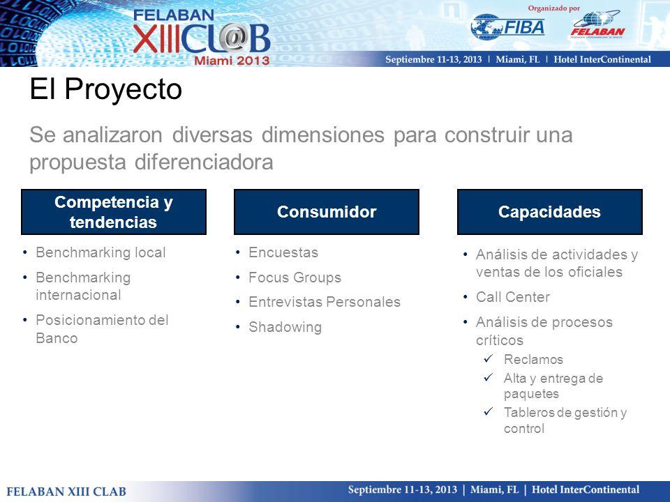El Proyecto Se analizaron diversas dimensiones para construir una propuesta diferenciadora ConsumidorCapacidades Análisis de actividades y ventas de l
