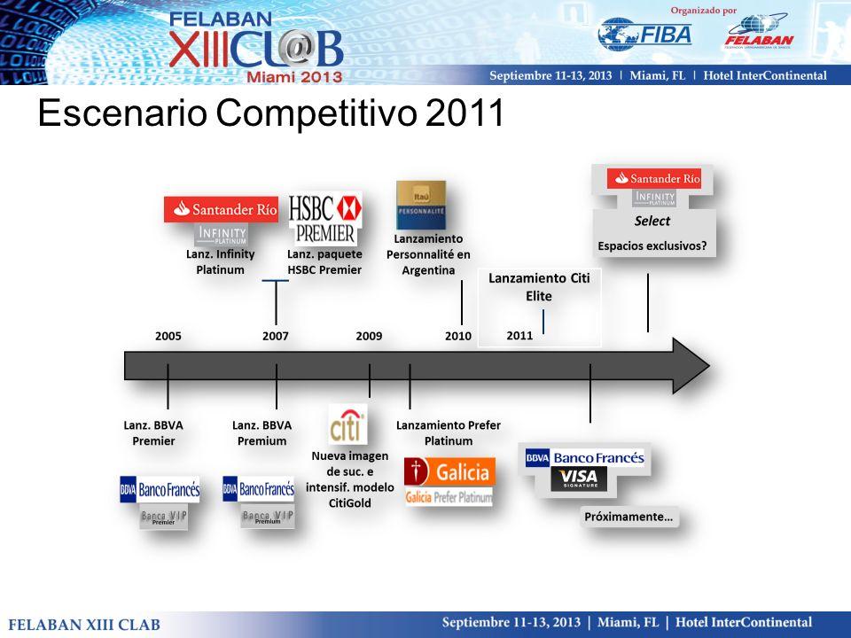 Escenario Competitivo 2011