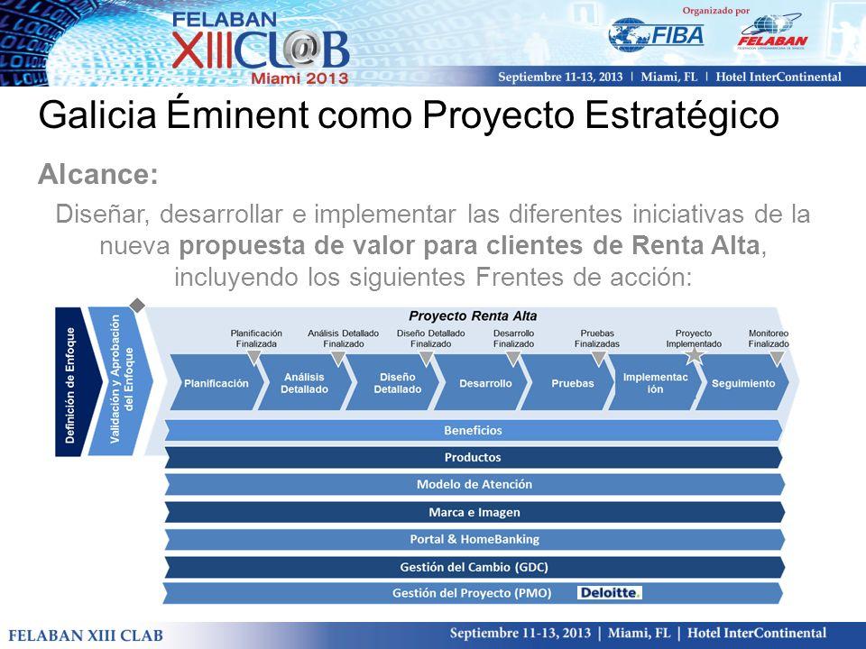 Galicia Éminent como Proyecto Estratégico Alcance: Diseñar, desarrollar e implementar las diferentes iniciativas de la nueva propuesta de valor para c