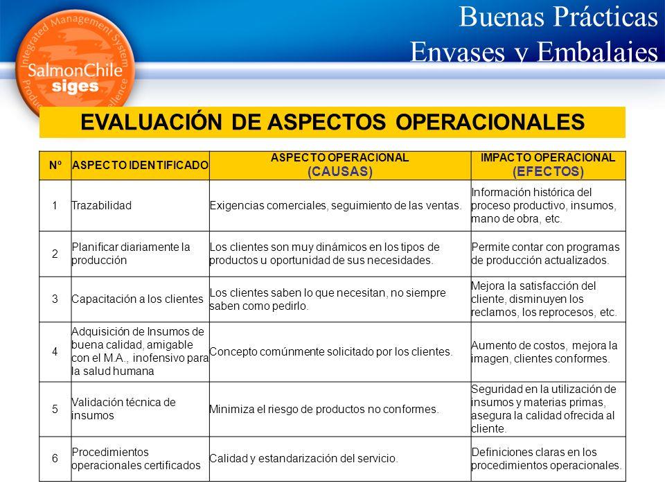 Buenas Prácticas Envases y Embalajes EVALUACIÓN DE ASPECTOS OPERACIONALES NºASPECTO IDENTIFICADO ASPECTO OPERACIONAL (CAUSAS) IMPACTO OPERACIONAL (EFECTOS) 1TrazabilidadExigencias comerciales, seguimiento de las ventas.
