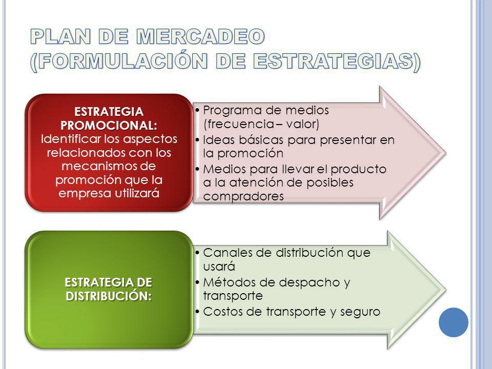 Programa de medios (frecuencia – valor) Ideas básicas para presentar en la promoción Medios para llevar el producto a la atención de posibles comprado