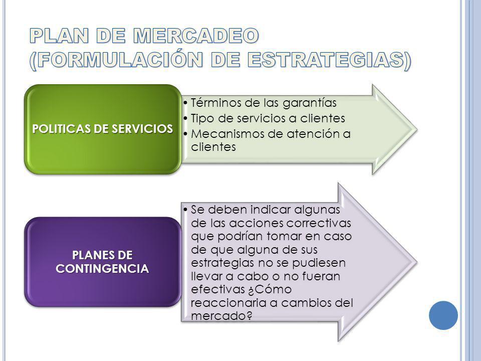 Términos de las garantías Tipo de servicios a clientes Mecanismos de atención a clientes POLITICAS DE SERVICIOS Se deben indicar algunas de las accion