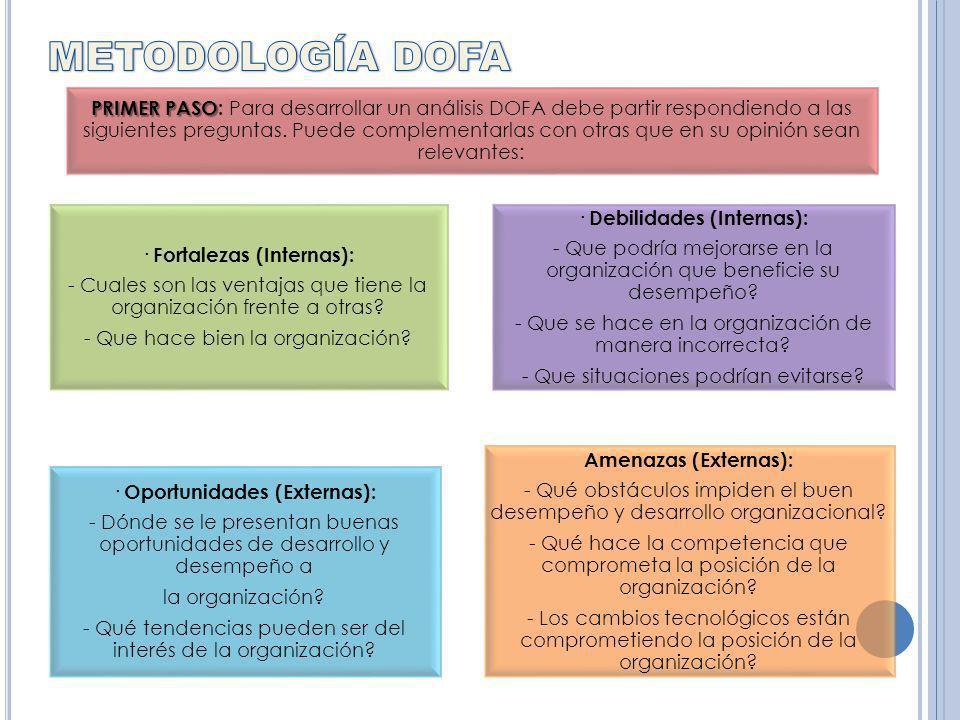 PRIMER PASO PRIMER PASO: Para desarrollar un análisis DOFA debe partir respondiendo a las siguientes preguntas. Puede complementarlas con otras que en