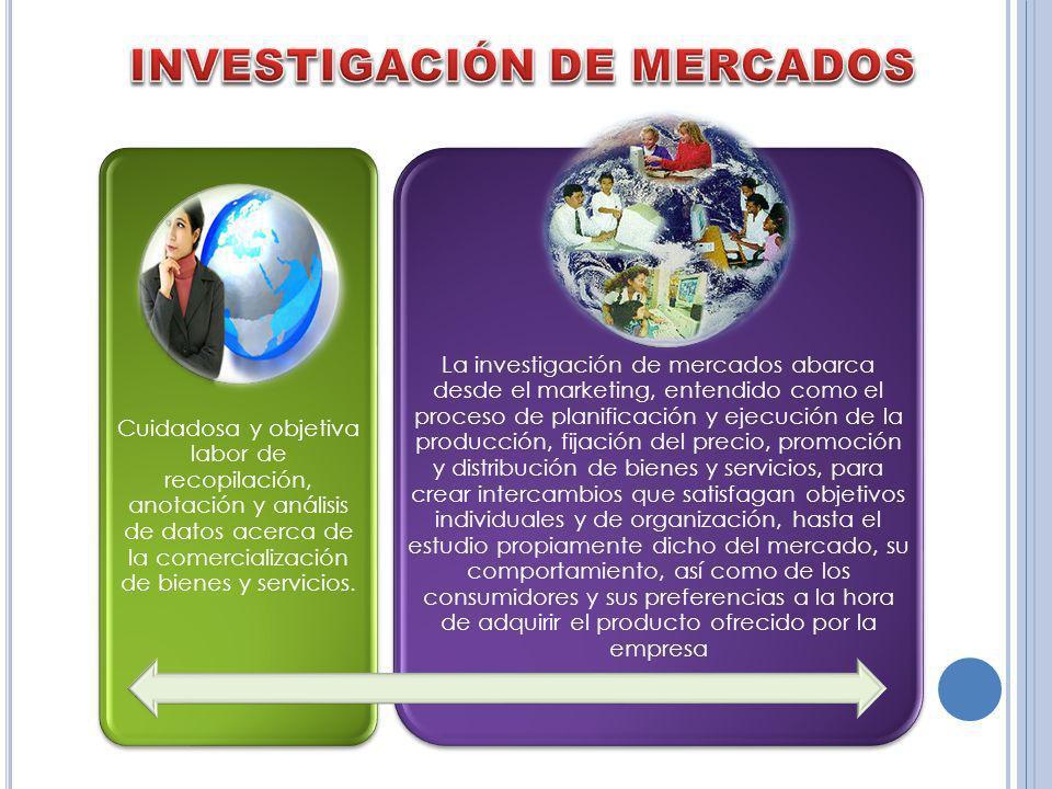 Cuidadosa y objetiva labor de recopilación, anotación y análisis de datos acerca de la comercialización de bienes y servicios. La investigación de mer