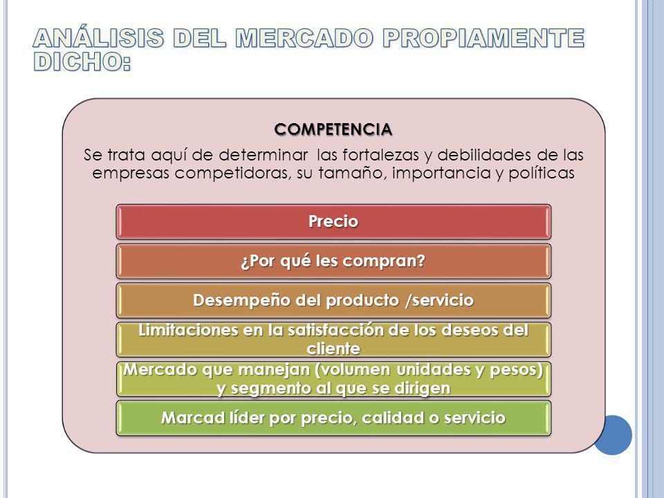 COMPETENCIA Se trata aquí de determinar las fortalezas y debilidades de las empresas competidoras, su tamaño, importancia y políticasPrecio ¿Por qué les compran.