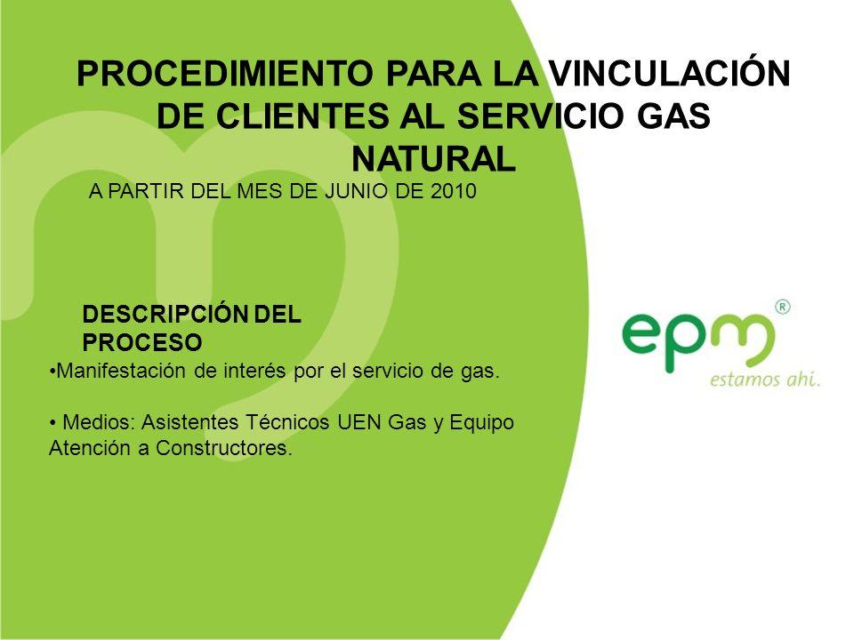 PROCEDIMIENTO PARA LA VINCULACIÓN DE CLIENTES AL SERVICIO GAS NATURAL DESCRIPCIÓN DEL PROCESO Manifestación de interés por el servicio de gas. Medios: