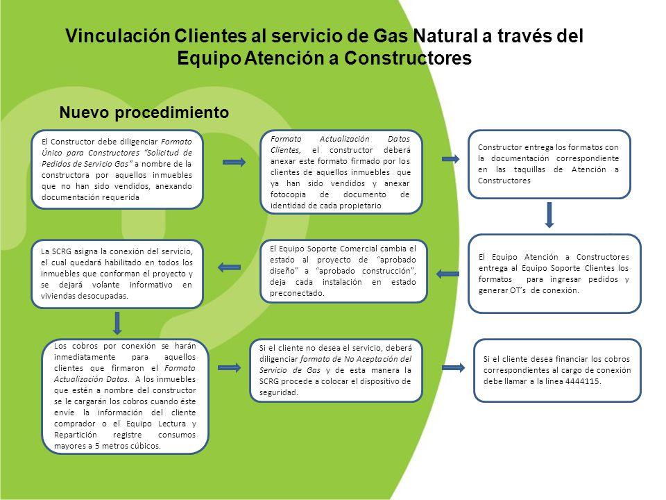 Vinculación Clientes al servicio de Gas Natural a través del Equipo Atención a Constructores El Constructor debe diligenciar Formato Único para Constr